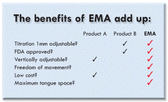 text-benefits-ema